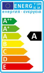 kategorije-žarnic